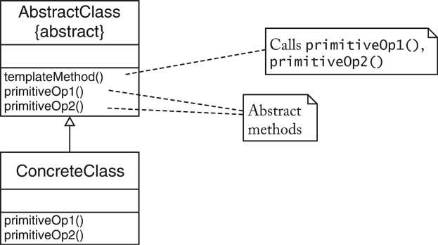 Java template class 5768341 - hitori49.info